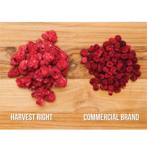 Raspberries compare